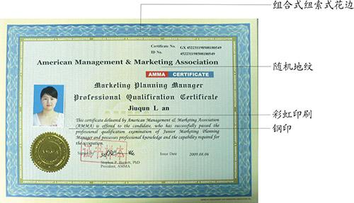 策划师资格证书